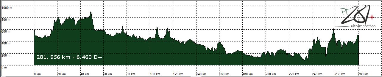 Mapa distâncias 2015 - pt281+